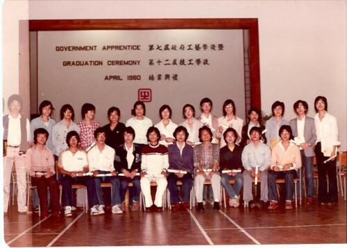 19801p2